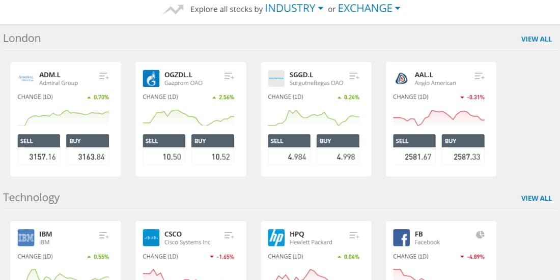 Trade stocks on eToro