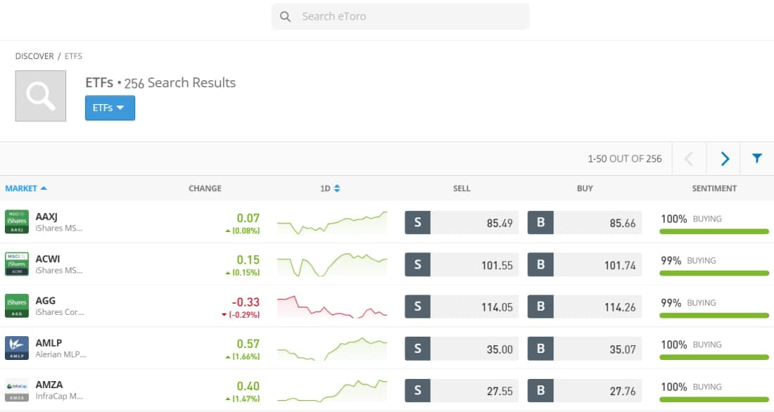 Search for the best ETFs to invest in with eToro